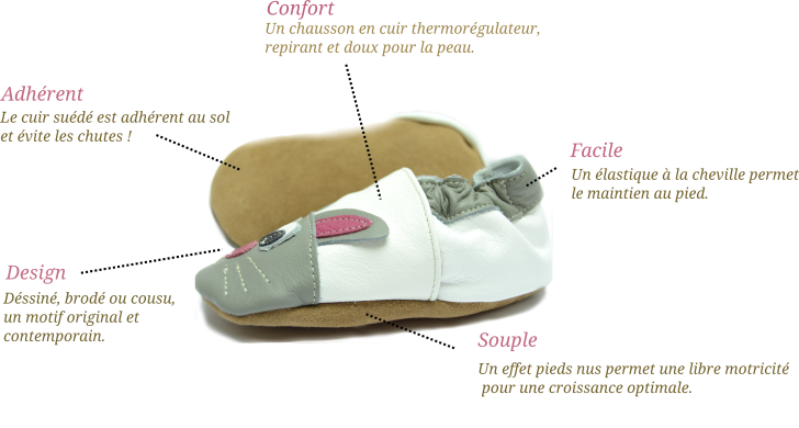 description du Chausson cuir de chez nat-essence.fr